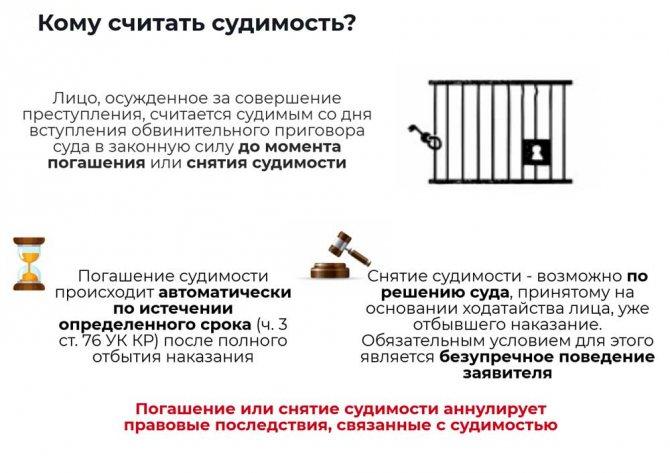 Разница между снятой и погашенной судимостью