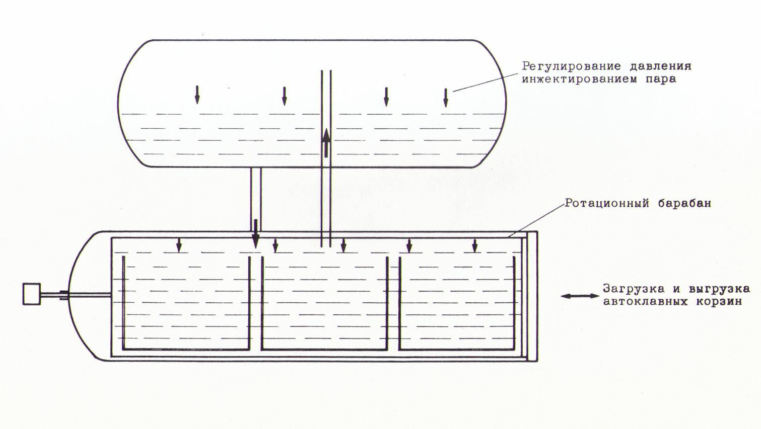 Автоклав для домашнего консервирования – что это такое, как работает и зачем используется?