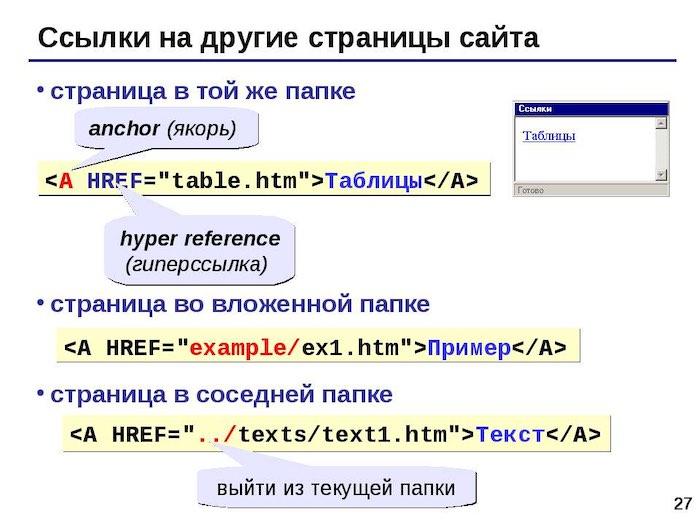 Как сделать ссылку на сайт - практика от эксперта