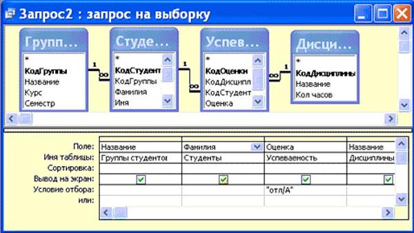 Дополнительные параметры дизайна запроса в access