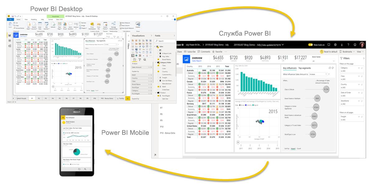 Меры в power bi desktop - power bi | microsoft docs
