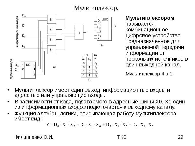 Мультиплексирование — википедия. что такое мультиплексирование