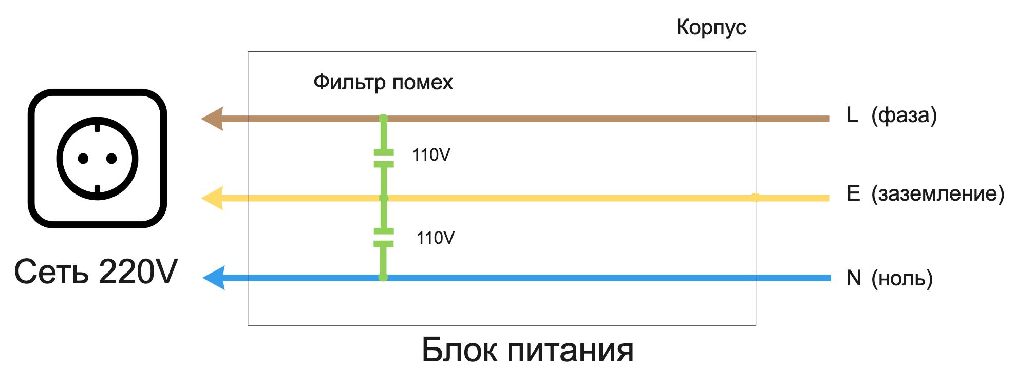 Ovirt за 2 часа. часть 1. открытая отказоустойчивая платформа виртуализации / хабр