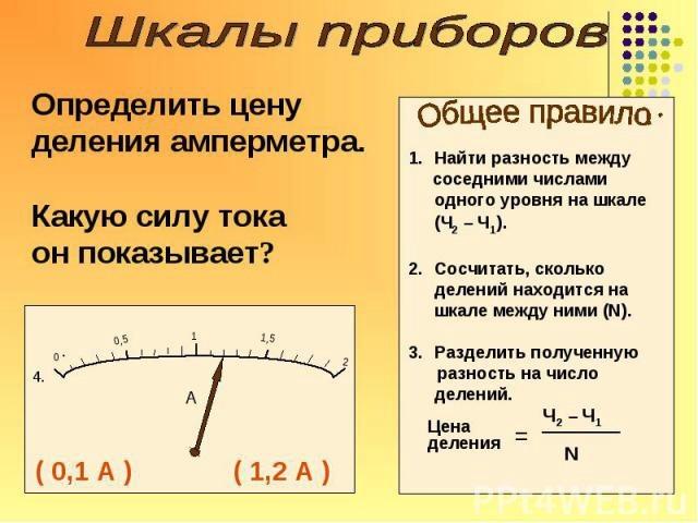 Определение цены деления приборов | контент-платформа pandia.ru