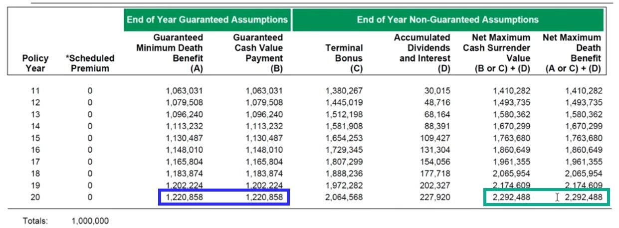 Как оценить инвестиционный траст недвижимости (reit)