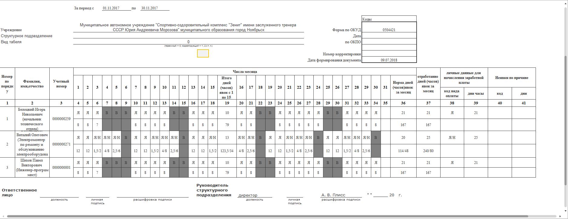 Значение буквенных и условных обозначений в табеле учета рабочего времени
