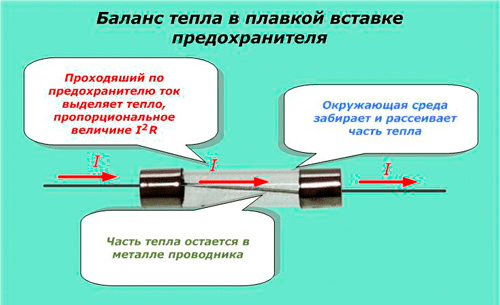 Электрический предохранитель — википедия. что такое электрический предохранитель