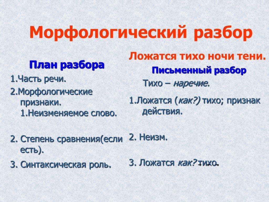 Морфемный разбор слова - что это такое в русском языке