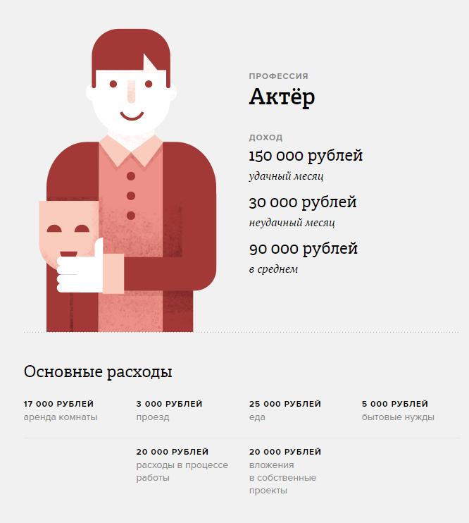 Актер массовки: кто это и как им стать, сколько платят актерам массовых сцен   kadrof.ru