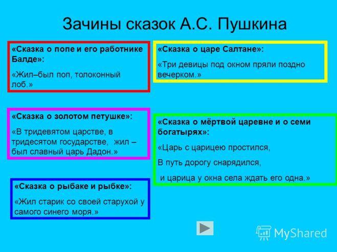 Зачин, присказка и концовка в сказке как главные компоненты структуры