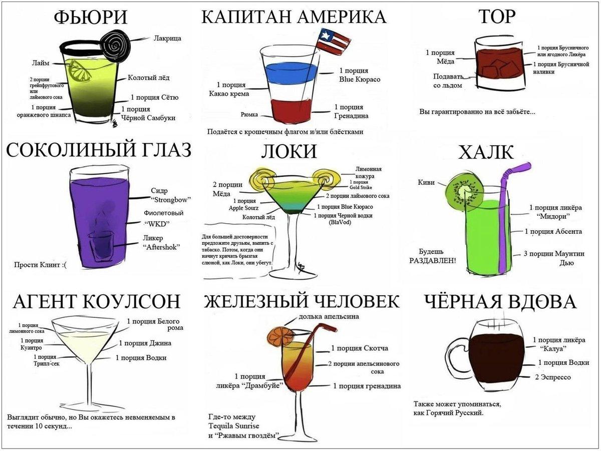 Шот водки - это сколько грамм, разновидности и правила выбора