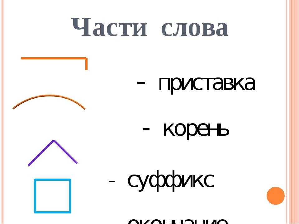 Что такое постфикс в русском языке? примеры