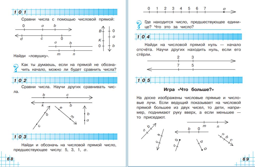 Разряды чисел в математике классы и их названия, использование десятичной системы исчисления целых чисел и десятичных дробей, таблица, примеры решения задач - помощник для школьников спринт-олимпик.ру
