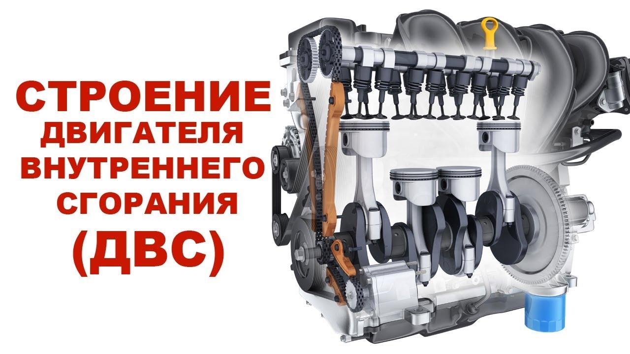 8 самых известных типов двигателей в мире и их отличия
