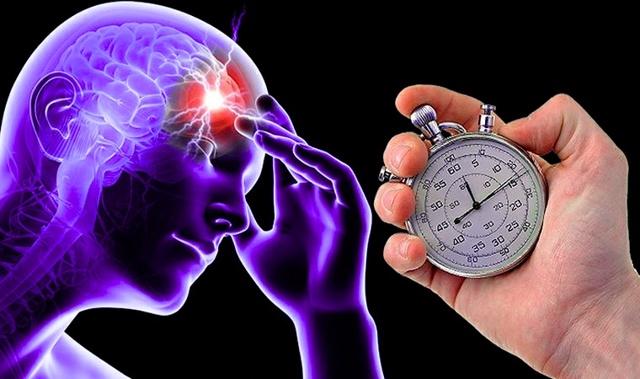 Все о анизокории