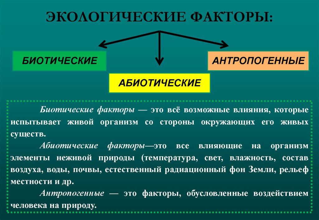 Биотические факторы окружающей среды