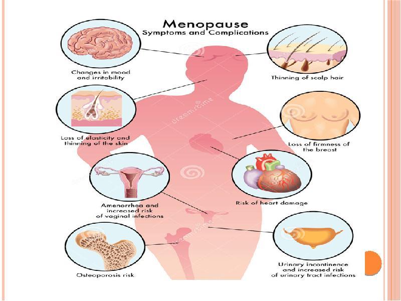 Узнайте, как сохранить здоровье ихорошее самочувствие в период менопаузы