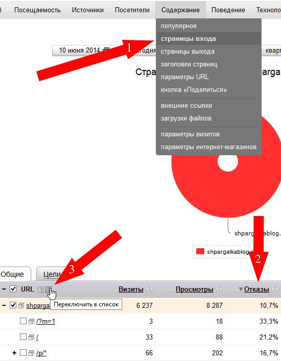 """Что такое отказы """"яндекс.метрики"""". что означают отказы в """"яндекс.метрике"""""""