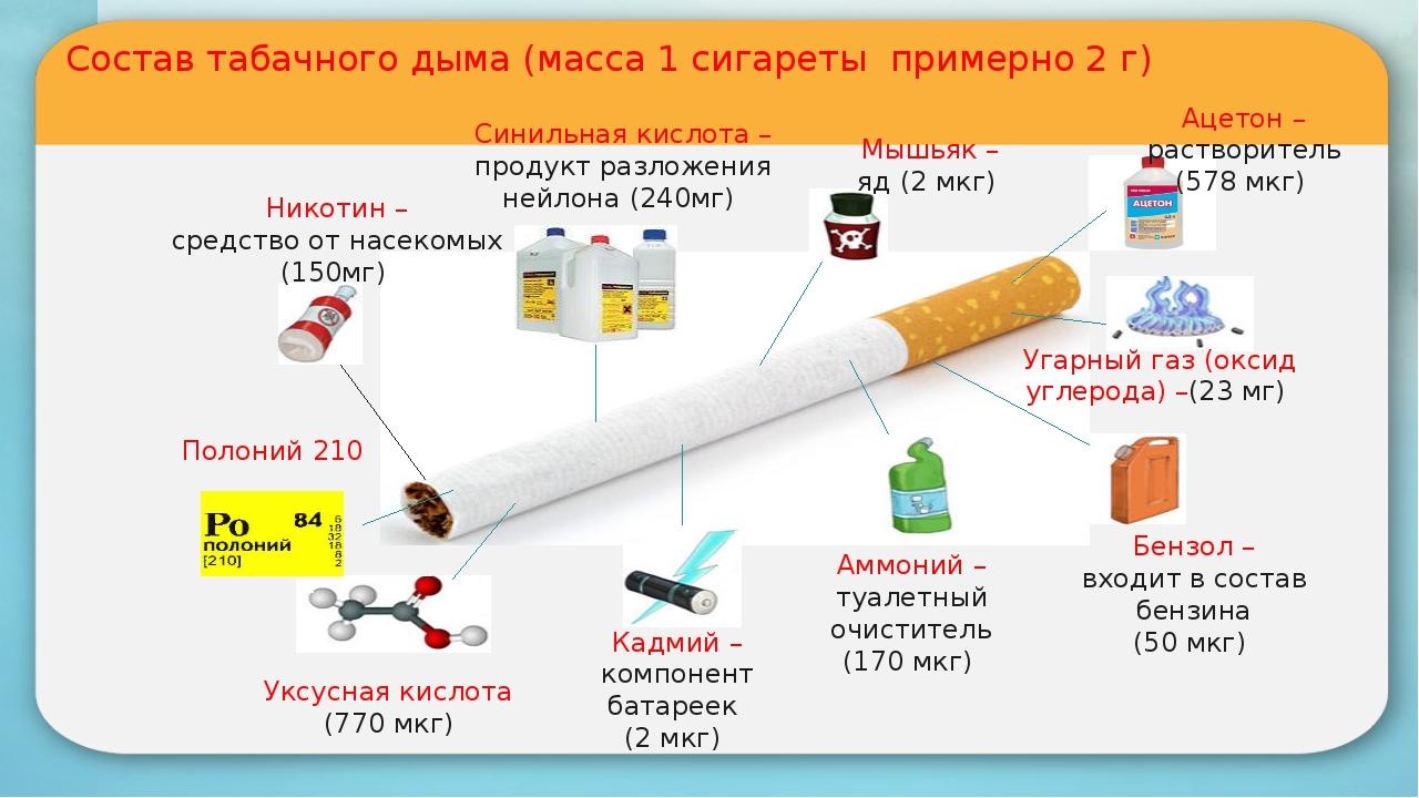 5 опасных марок сигарет, которые лучше не покупать и не курить, даже если угостили | табачная культура | яндекс дзен