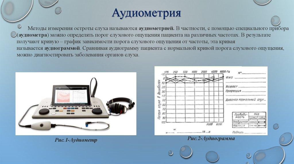 Аудиограмма слуха: показания к проведению аудиометрии, методы исследования, расшифровка таблицы