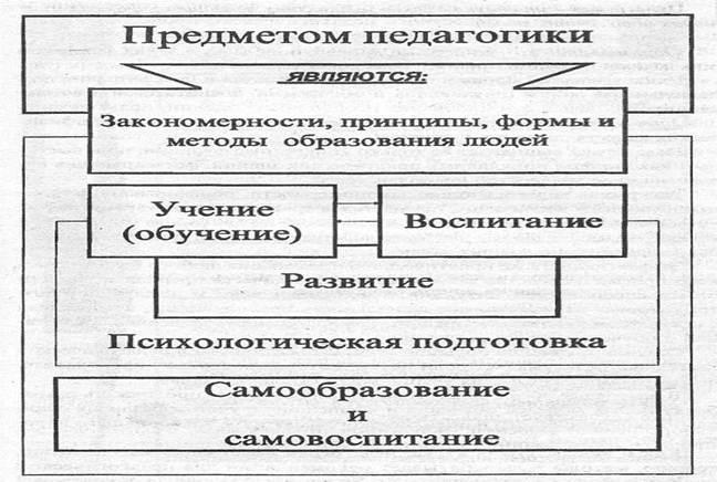 Сравнительное образование • ru.knowledgr.com