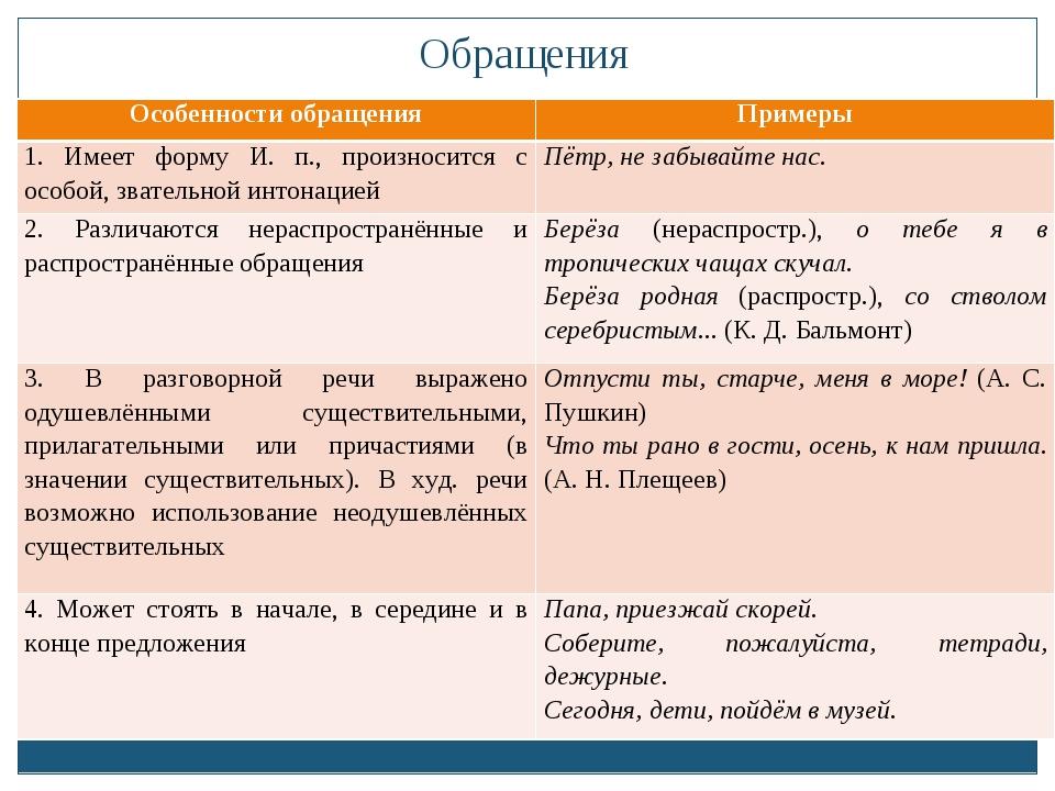 Обращение (лингвистика) — википедия. что такое обращение (лингвистика)