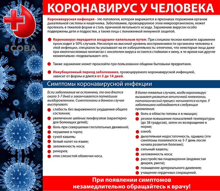 Как определить у себя признаки коронавирусной инфекции?