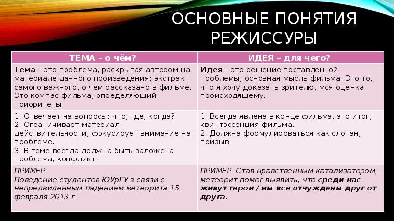 Байопик википедия
