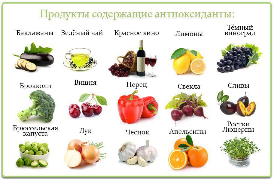 Где содержатся антиоксиданты: польза или вред? таблица