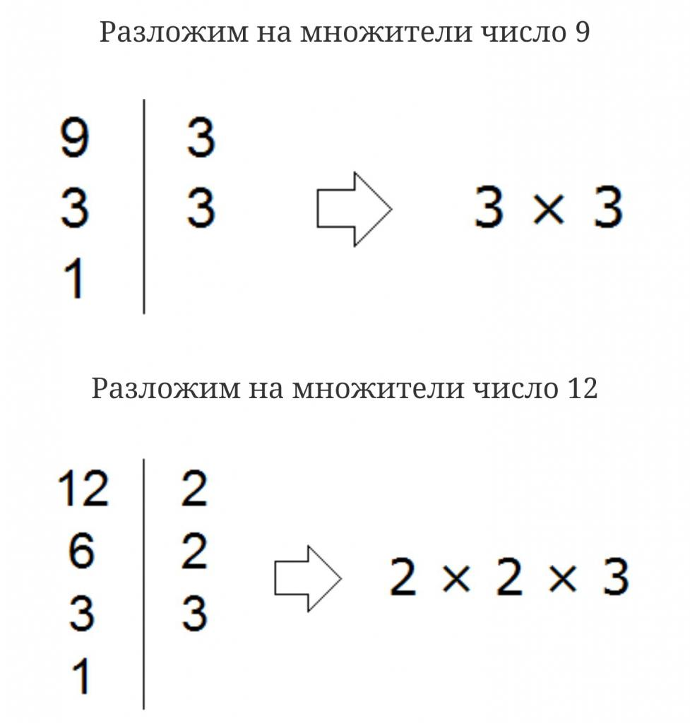 Кратность (математика) - multiplicity (mathematics) - qwe.wiki