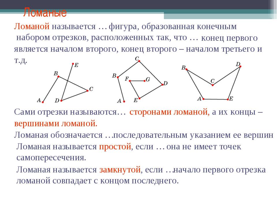Ломаная геометрическая фигура: звенья, вершины и длина, разновидности