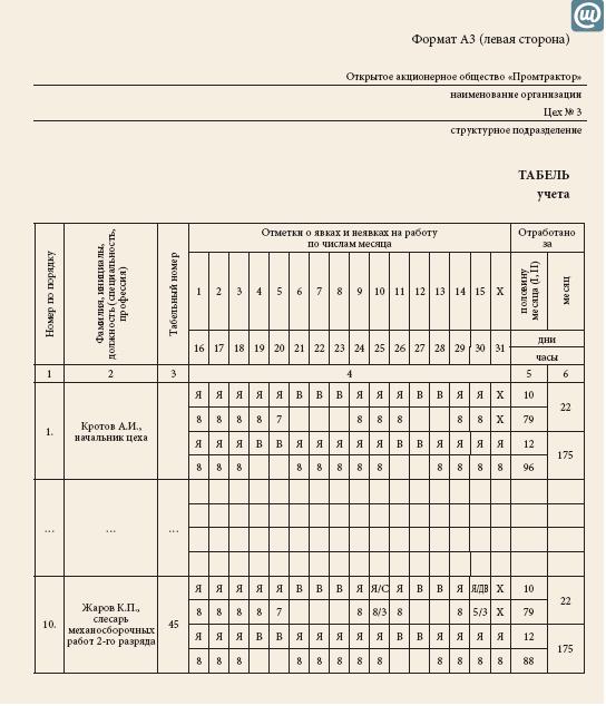 Буквенные обозначения в табеле учета рабочего времени: особенности ведения табеля учета использования рабочего времени