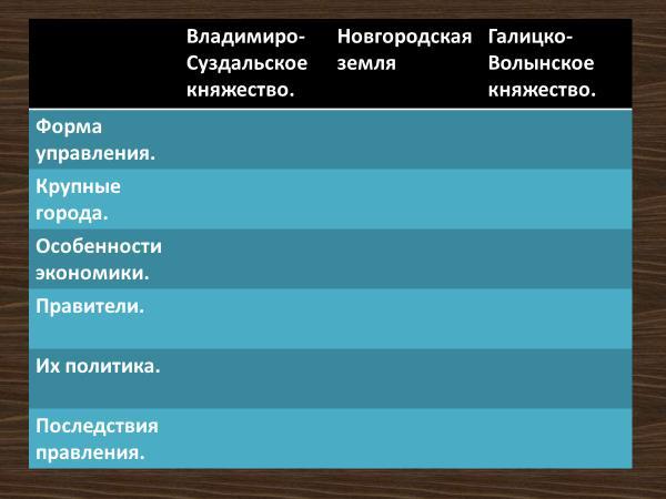 Мышление - что это такое, его виды, типы и формы | ktonanovenkogo.ru
