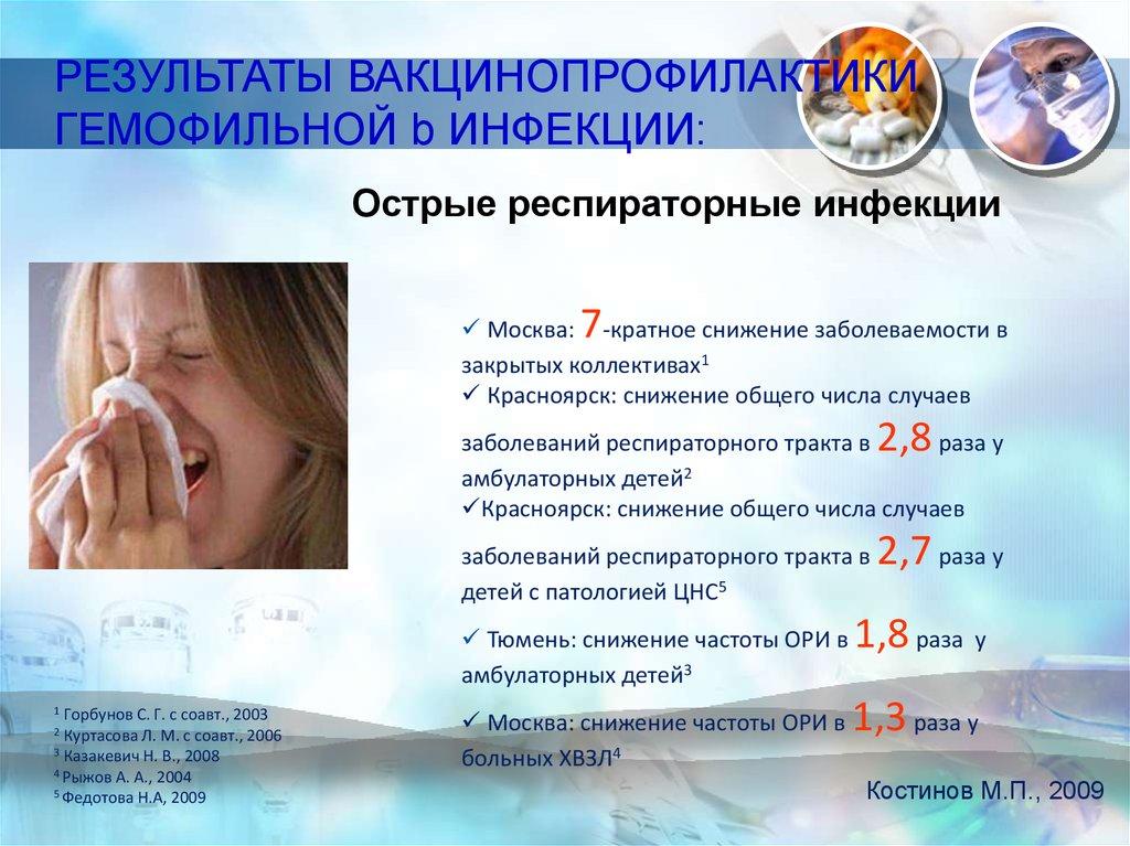 Гемофильная инфекция (хиб - инфекция)  - симптомы и лечение. журнал медикал