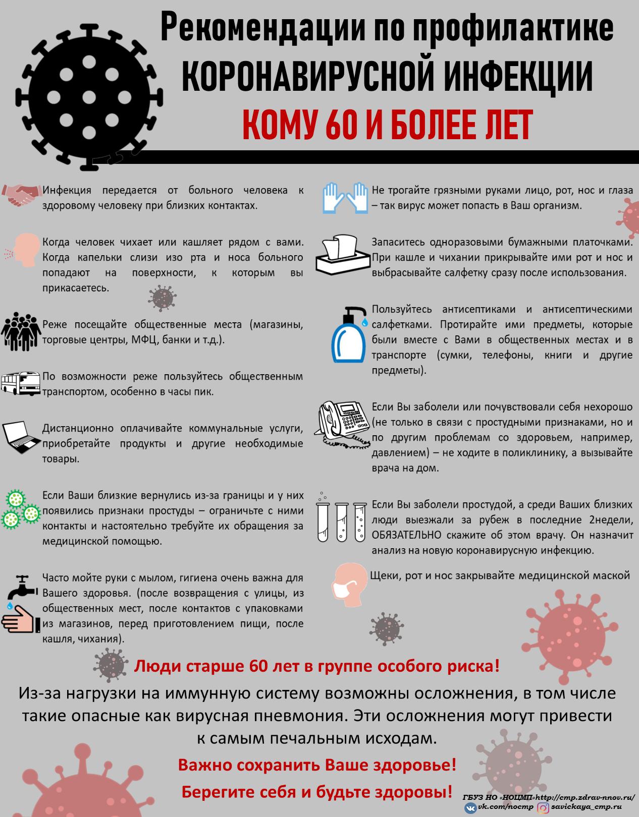 Лечение коронавируса у человека covid-19