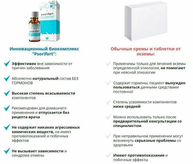 Самое эффективное лечение псориаза
