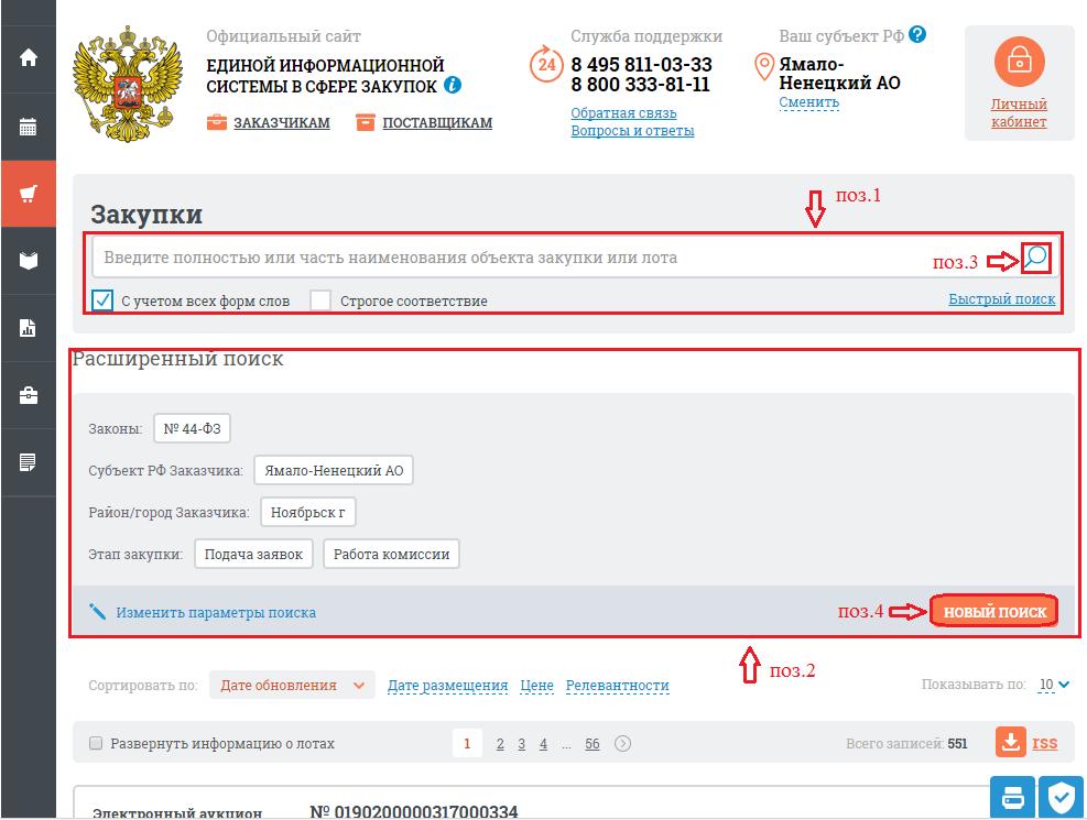 Бизнес на госзакупках и тендерах: 5-ть реальных моделей | zakupkihelp.ru
