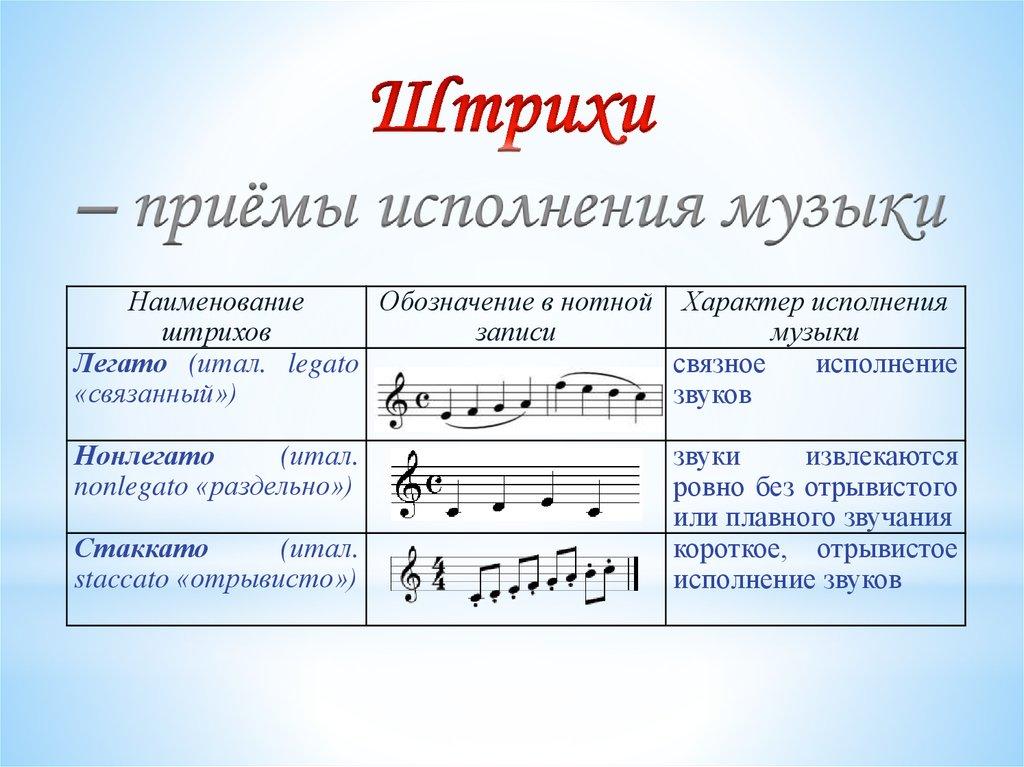 Регистр в музыке. значение и определение слова