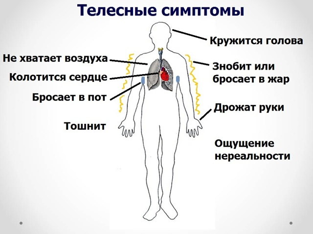 Утомление: что это такое, виды, причины, симптомы и методы лечение