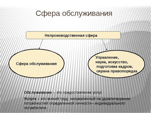 Определение сферы услуг