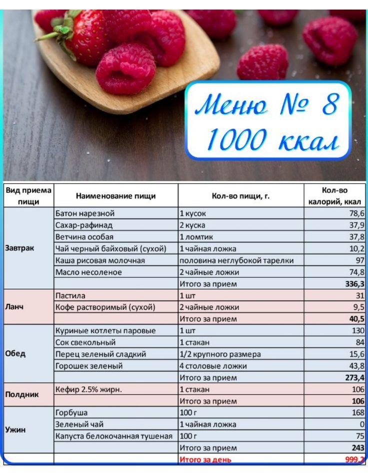 Как создать дефицит калорий для похудения и тренировки