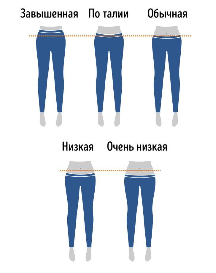 Стильный ликбез: что такое брюки и чем они так популярны