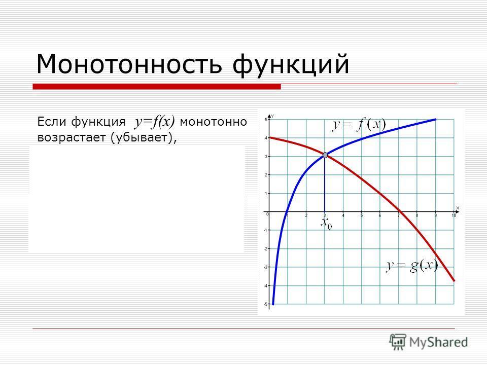 Монотонная функция