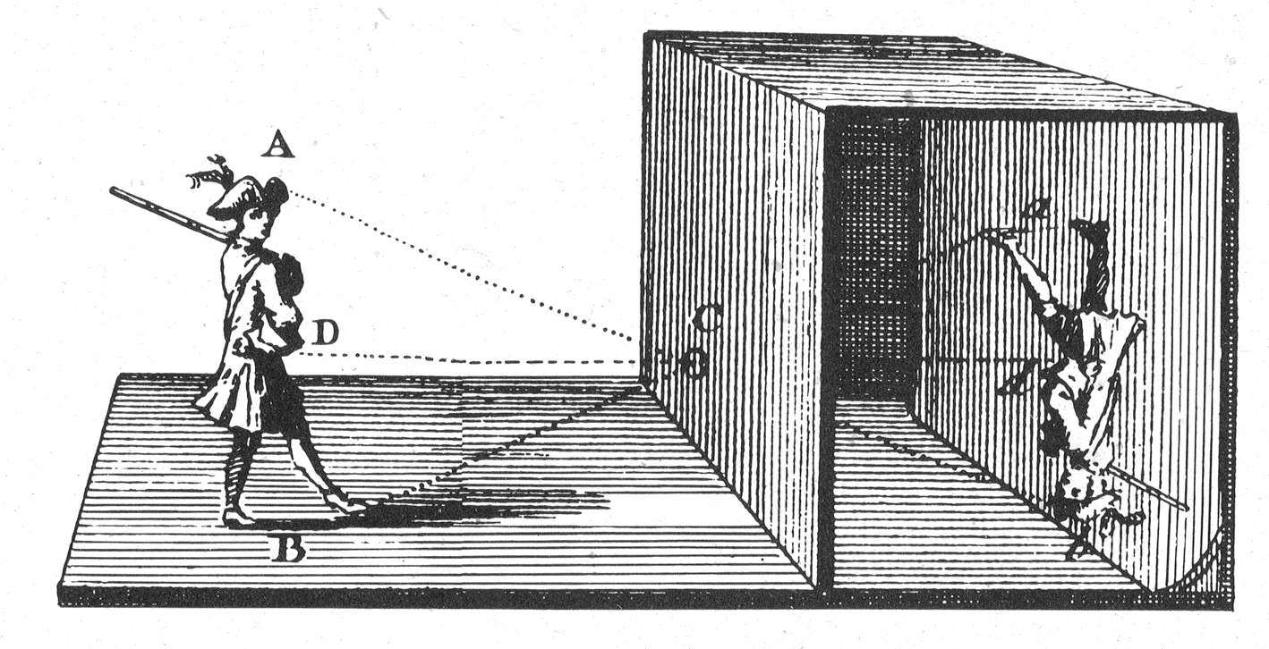 Камера-обскура — википедия с видео // wiki 2
