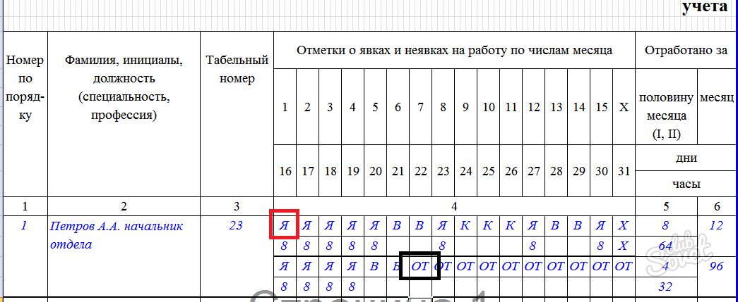 Составление табеля учёта рабочего времени по формам т-12 и т-13