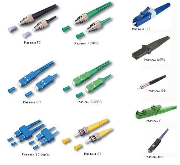 Коннектор - это... что такое коннектор, и какие бывают типы коннекторов?