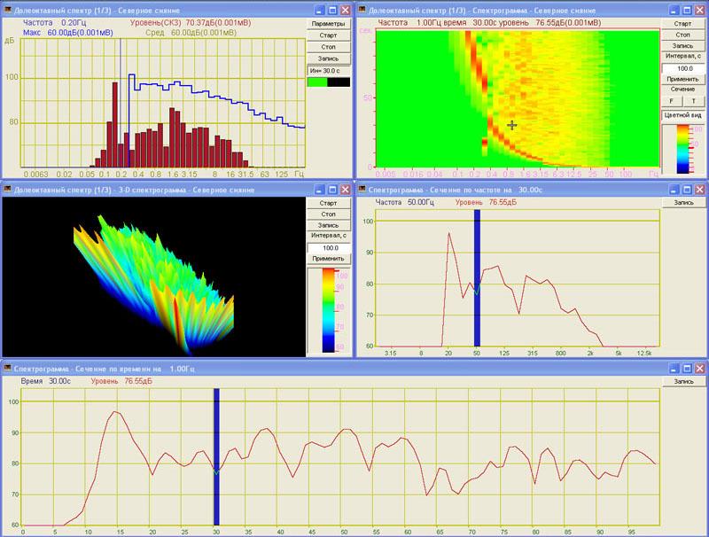 Спектральный анализ что это? значение слова спектральный анализ