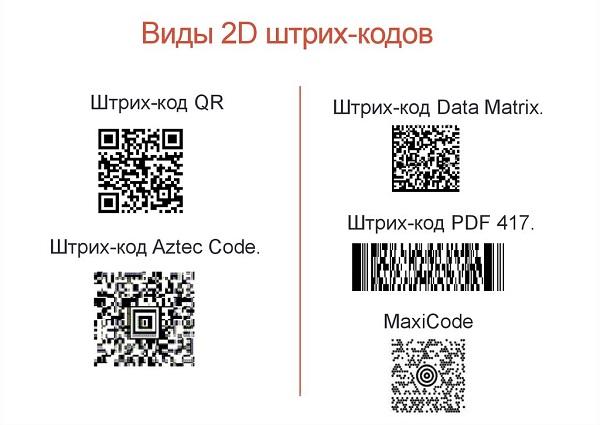 Штрих-код и его расшифровка