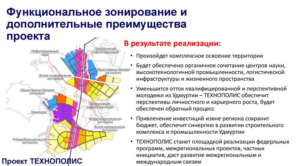 Градостроительное зонирование — википедия. что такое градостроительное зонирование