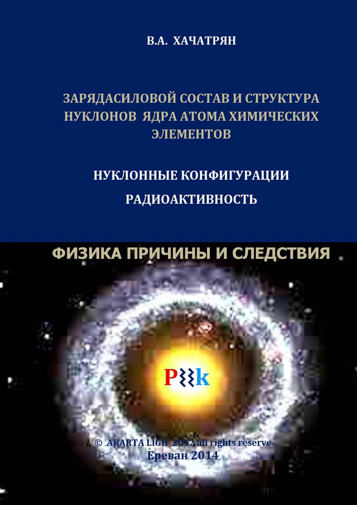 Стратегические ядерные силы российской федерации